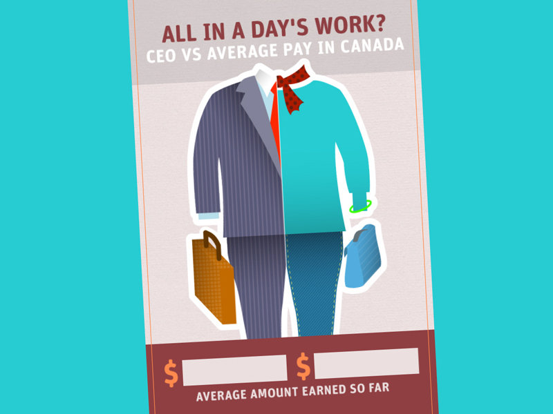CEO vs Average Pay in Canada: All in a Day's Work?
